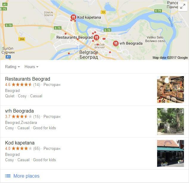 Google my business profil - Lokalna SEO optimizacija