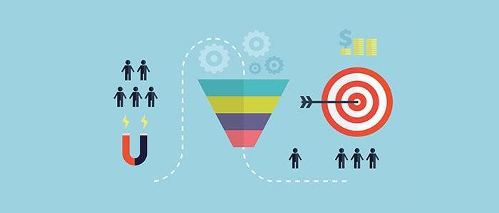 5 najvažnijih koraka u ciklusu kupovine